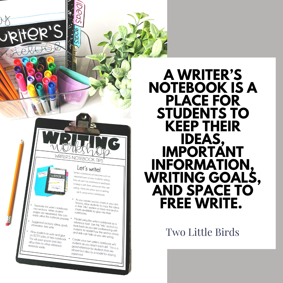 writing workshop quote and tips