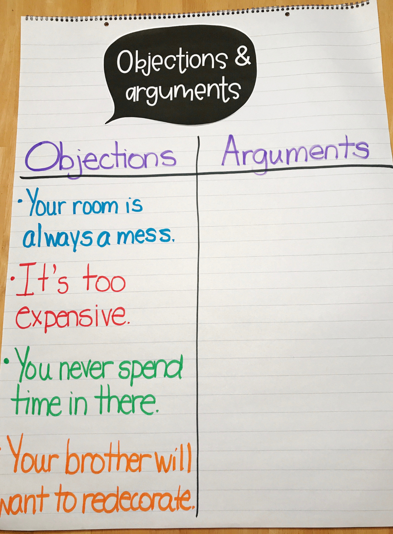 objection writing anchor chart